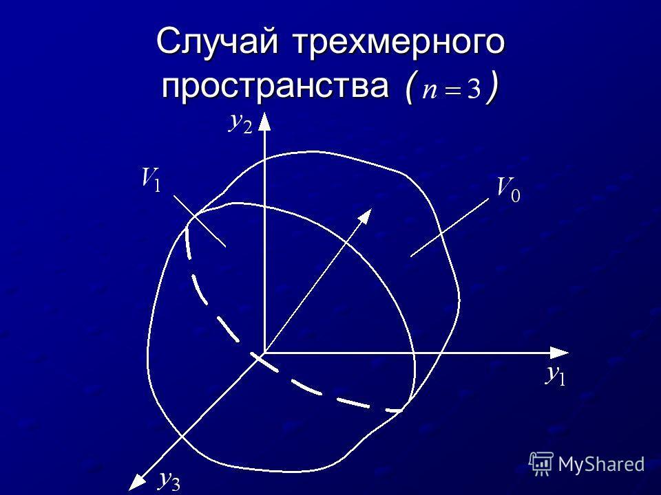 Cлучай трехмерного пространства ( )