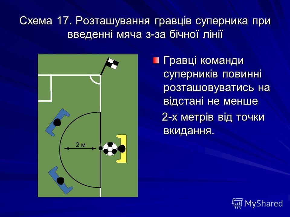 Схема 17. Розташування гравців суперника при введенні мяча з-за бічної лінії Гравці команди суперників повинні розташовуватись на відстані не менше 2-х метрів від точки вкидання. 2-х метрів від точки вкидання.