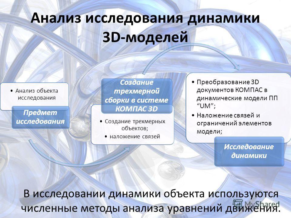 Анализ исследования динамики 3D-моделей В исследовании динамики объекта используются численные методы анализа уравнений движения. Анализ объекта исследования Предмет исследования Создание трехмерных объектов; наложение связей Создание трехмерной сбор