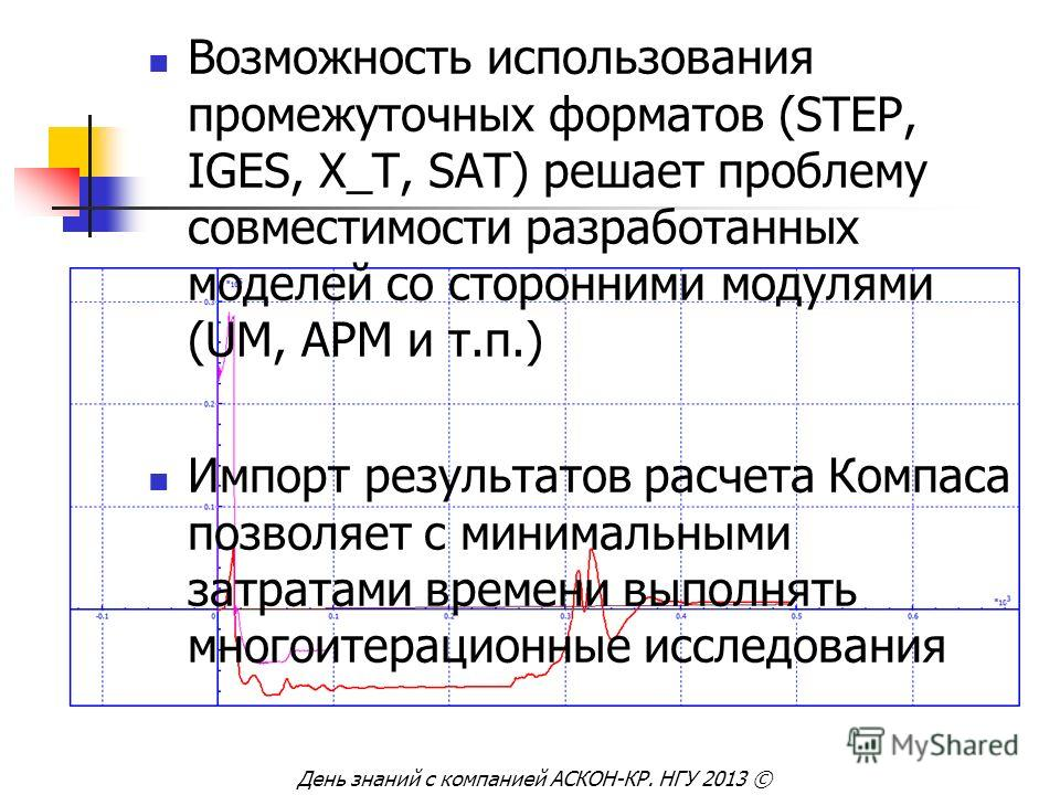 Возможность использования промежуточных форматов (STEP, IGES, X_T, SAT) решает проблему совместимости разработанных моделей со сторонними модулями (UM, APM и т.п.) Импорт результатов расчета Компаса позволяет с минимальными затратами времени выполнят