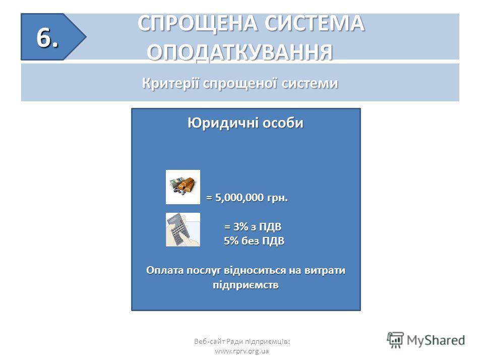 Веб-сайт Ради підприємців: www.rprv.org.ua СПРОЩЕНА СИСТЕМА ОПОДАТКУВАННЯ СПРОЩЕНА СИСТЕМА ОПОДАТКУВАННЯ 6.6.6.6. Критерії спрощеної системи Юридичні особи = 5,000,000 грн. = 5,000,000 грн. = 3% з ПДВ = 3% з ПДВ 5% без ПДВ 5% без ПДВ Оплата послуг ві