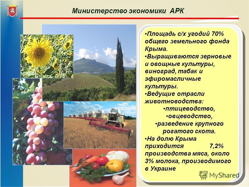 Министерство экономики арк площадь с