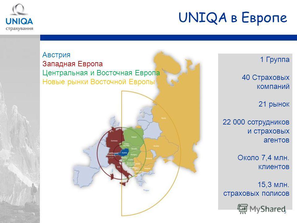 5 UNIQA в Европе Австрия Западная Европа Центральная и Восточная Европа Новые рынки Восточной Европы 1 Группа 40 Страховых компаний 21 рынок 22 000 сотрудников и страховых агентов Около 7,4 млн. клиентов 15,3 млн. страховых полисов
