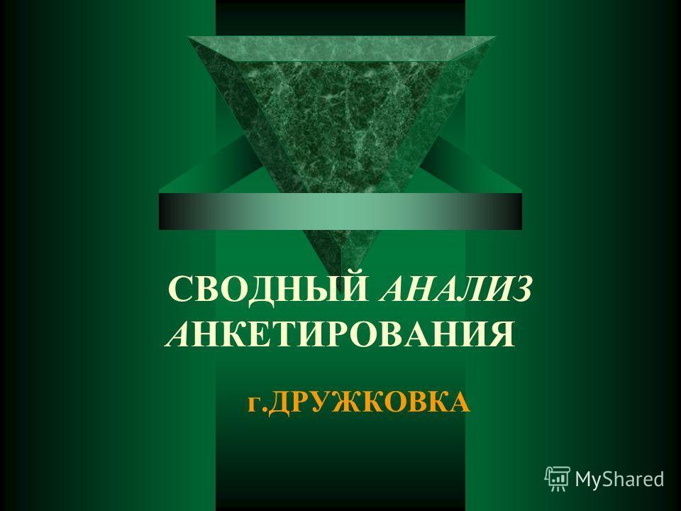 СВОДНЫЙ АНАЛИЗ АНКЕТИРОВАНИЯ г.ДРУЖКОВКА