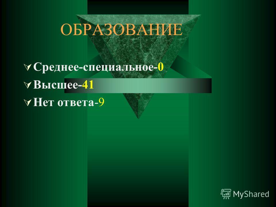 ОБРАЗОВАНИЕ Среднее-специальное-0 Высшее-41 Нет ответа-9