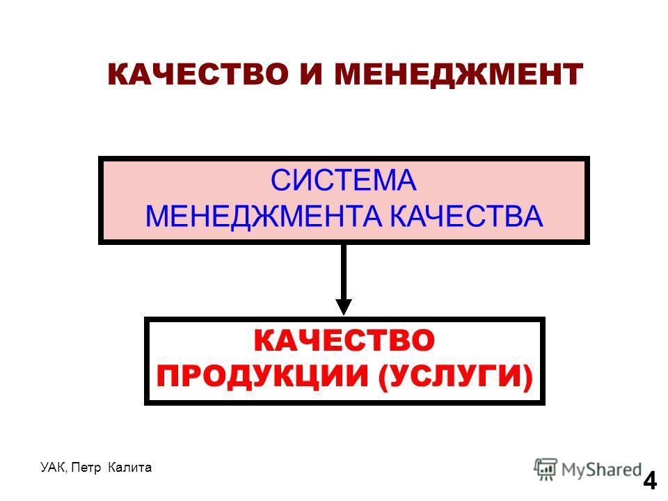 УАК, Петр Калита 4 КАЧЕСТВО ПРОДУКЦИИ (УСЛУГИ) СИСТЕМА МЕНЕДЖМЕНТА КАЧЕСТВА КАЧЕСТВО И МЕНЕДЖМЕНТ