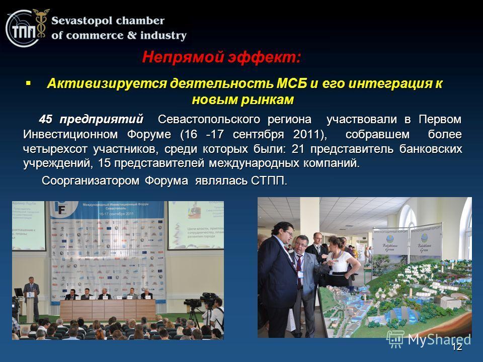 Непрямой эффект: Активизируется деятельность МСБ и его интеграция к новым рынкам Активизируется деятельность МСБ и его интеграция к новым рынкам 45 предприятий Севастопольского региона участвовали в Первом Инвестиционном Форуме (16 -17 сентября 2011)