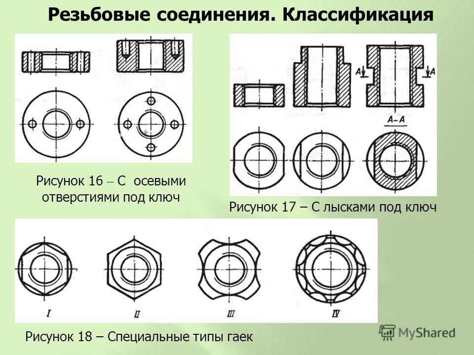 Рисунок 18 – Специальные типы гаек Рисунок 16 – С осевыми отверстиями под ключ Рисунок 17 – С лысками под ключ Резьбовые соединения. Классификация