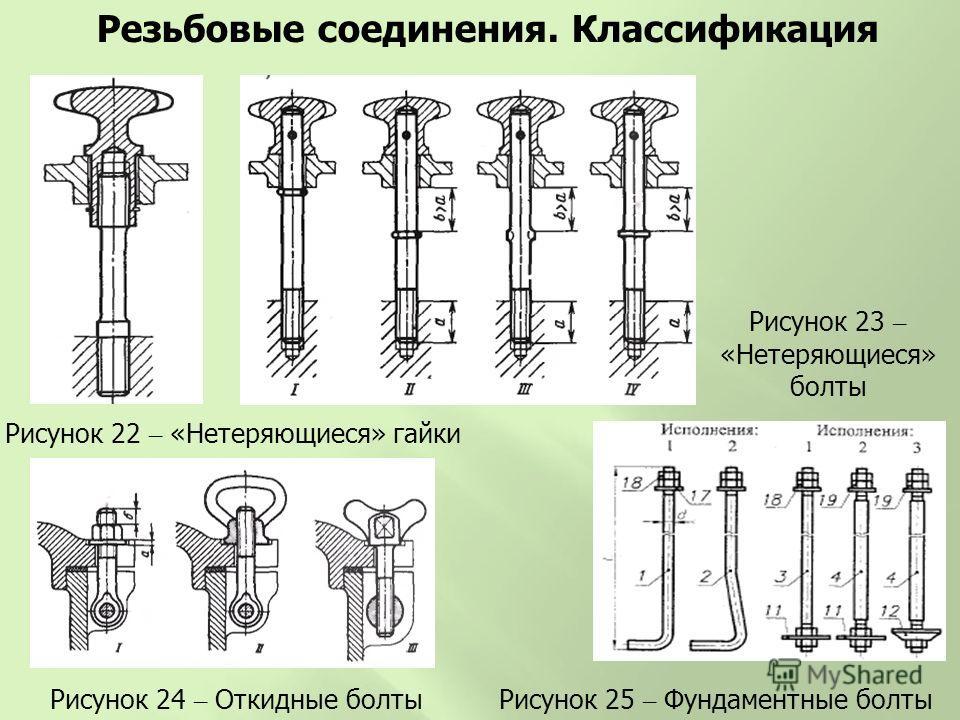 Рисунок 24 – Откидные болты Рисунок 22 – «Нетеряющиеся» гайки Рисунок 23 – «Нетеряющиеся» болты Рисунок 25 – Фундаментные болты Резьбовые соединения. Классификация