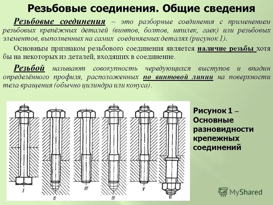 Резьбовые соединения – это разборные соединения с применением резьбовых крепёжных деталей ( винтов, болтов, шпилек, гаек ) или резьбовых элементов, выполненных на самих соединяемых деталях ( рисунок 1). Основным признаком резьбового соединения являет