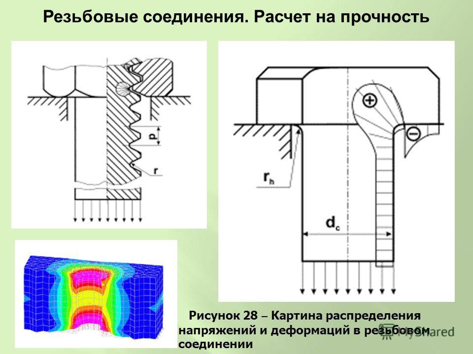 Рисунок 28 – Картина распределения напряжений и деформаций в резьбовом соединении