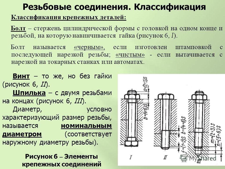 Классификация крепежных деталей : Болт – стержень цилиндрической формы с головкой на одном конце и резьбой, на которую навинчивается гайка ( рисунок 6, I ). Болт называется « черным », если изготовлен штамповкой с последующей нарезкой резьбы ; « чист