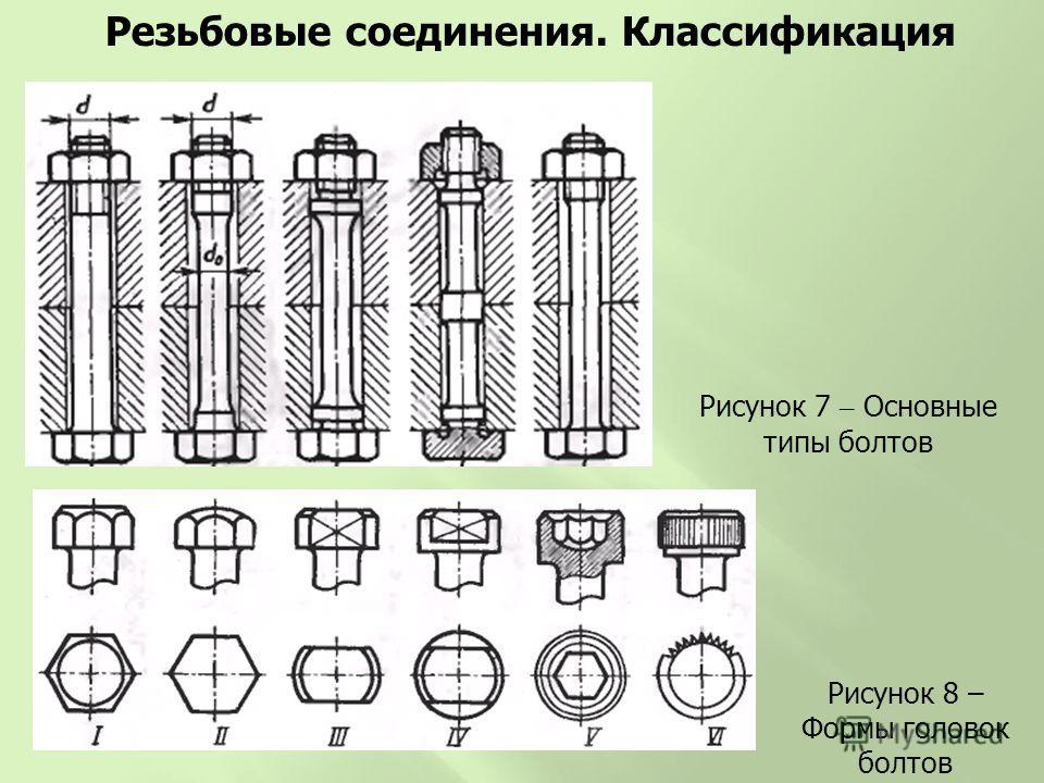 Рисунок 7 – Основные типы болтов Рисунок 8 – Формы головок болтов Резьбовые соединения. Классификация