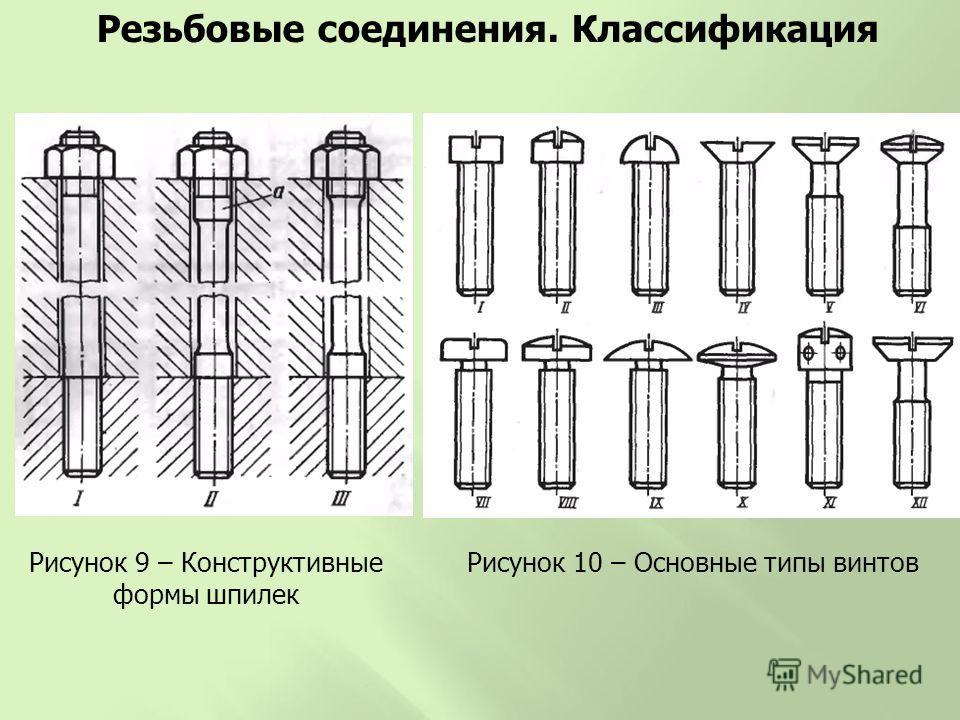 Рисунок 9 – Конструктивные формы шпилек Рисунок 10 – Основные типы винтов Резьбовые соединения. Классификация