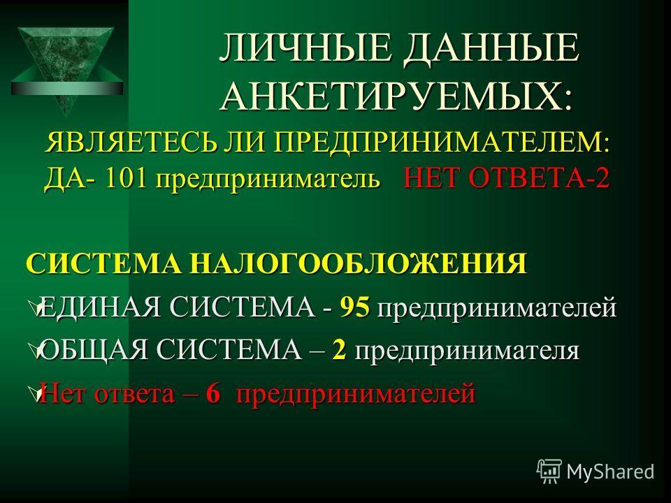 ЛИЧНЫЕ ДАННЫЕ АНКЕТИРУЕМЫХ: ЯВЛЯЕТЕСЬ ЛИ ПРЕДПРИНИМАТЕЛЕМ: ДА- 101 предприниматель НЕТ ОТВЕТА-2 СИСТЕМА НАЛОГООБЛОЖЕНИЯ ЕДИНАЯ СИСТЕМА - 95 предпринимателей ЕДИНАЯ СИСТЕМА - 95 предпринимателей ОБЩАЯ СИСТЕМА – 2 предпринимателя ОБЩАЯ СИСТЕМА – 2 пред