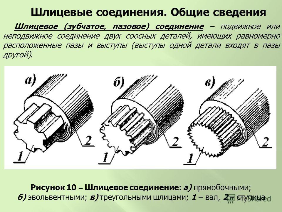 Шлицевое (зубчатое, пазовое) соединение – подвижное или неподвижное соединение двух соосных деталей, имеющих равномерно расположенные пазы и выступы (выступы одной детали входят в пазы другой). Рисунок 10 – Шлицевое соединение: а) прямобочными; б) эв