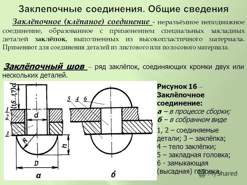 Заклёпочное ( клёпаное ) соединение - неразъёмное неподвижное соединение, образованное с применением специальных закладных деталей заклёпок, выполненных из высокопластичного материала. Применяют для соединения деталей из листового или полосового мате