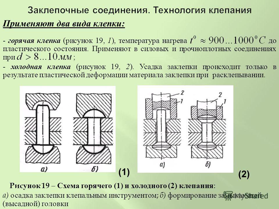 Рисунок 19 Схема горячего (1) и холодного (2) клепания : а ) осадка заклепки клепальным инструментом ; б ) формирование замыкающей ( высадной ) головки Применяют два вида клепки : - горячая клепка ( рисунок 19, 1 ), температура нагрева до пластическо