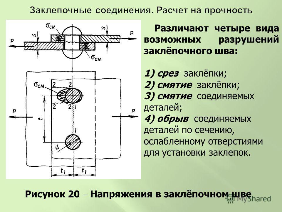 Рисунок 20 Напряжения в заклёпочном шве Различают четыре вида возможных разрушений заклёпочного шва: 1) срез заклёпки; 2) смятие заклёпки; 3) смятие соединяемых деталей; 4) обрыв соединяемых деталей по сечению, ослабленному отверстиями для установки