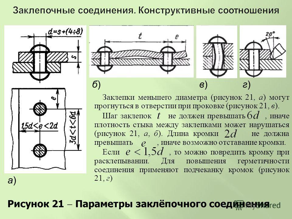 Рисунок 21 Параметры заклёпочного соединения Заклепки меньшего диаметра ( рисунок 21, а ) могут прогнуться в отверстии при проковке ( рисунок 21, в ). Шаг заклепок не должен превышать, иначе плотность стыка между заклепками может нарушаться ( рисунок
