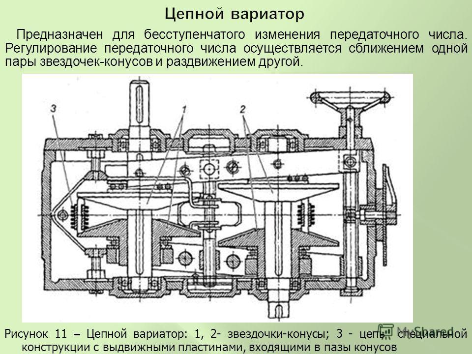 Рисунок 11 – Цепной вариатор: 1, 2- звездочки-конусы; 3 - цепь специальной конструкции с выдвижными пластинами, входящими в пазы конусов