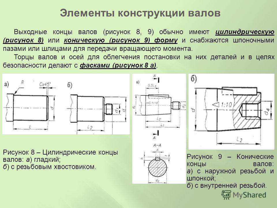 Выходные концы валов (рисунок 8, 9) обычно имеют цилиндрическую (рисунок 8) или коническую (рисунок 9) форму и снабжаются шпоночными пазами или шлицами для передачи вращающего момента. Торцы валов и осей для облегчения постановки на них деталей и в ц