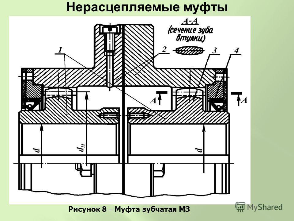 Рисунок 8 – Муфта зубчатая МЗ Нерасцепляемые муфты