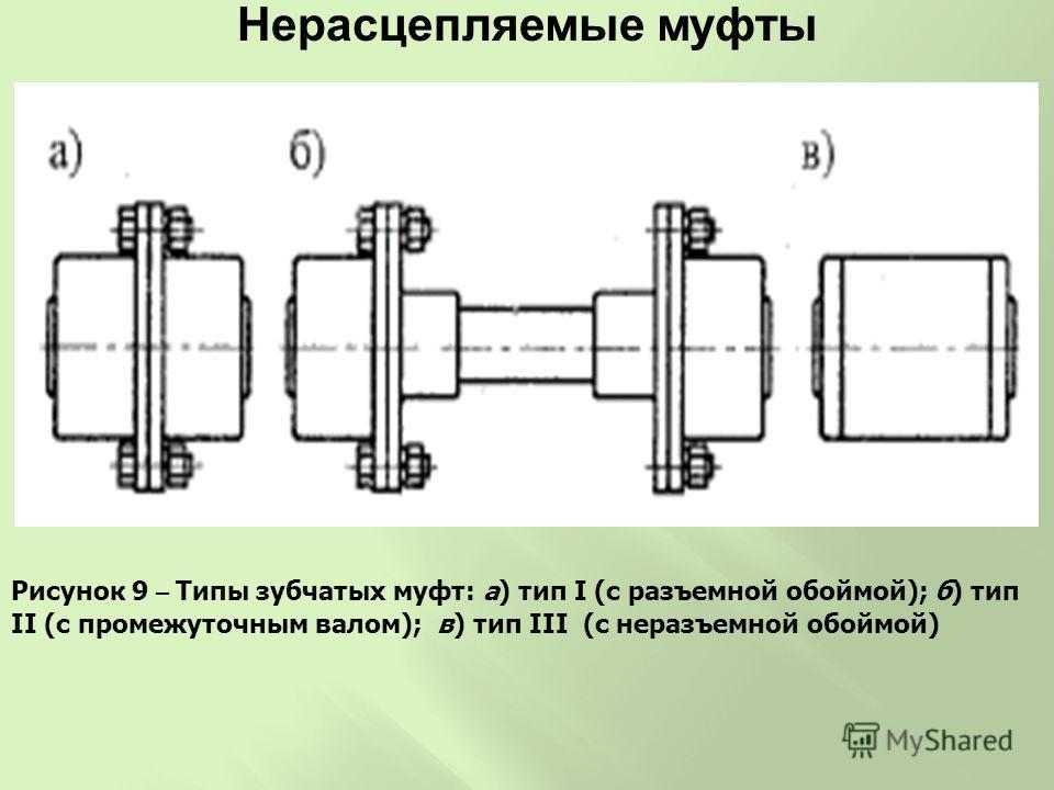 Рисунок 9 – Типы зубчатых муфт: а) тип I (с разъемной обоймой); б) тип II (с промежуточным валом); в) тип III (с неразъемной обоймой) Нерасцепляемые муфты
