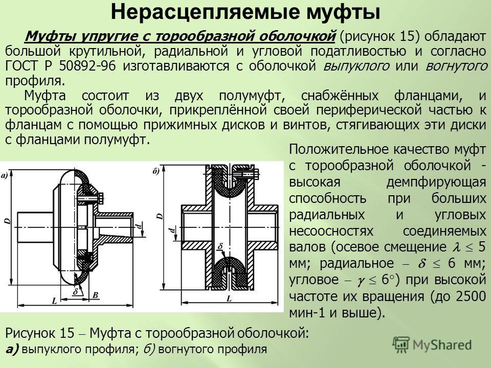 Муфты упругие с торообразной оболочкой (рисунок 15) обладают большой крутильной, радиальной и угловой податливостью и согласно ГОСТ Р 50892-96 изготавливаются с оболочкой выпуклого или вогнутого профиля. Муфта состоит из двух полумуфт, снабжённых фла
