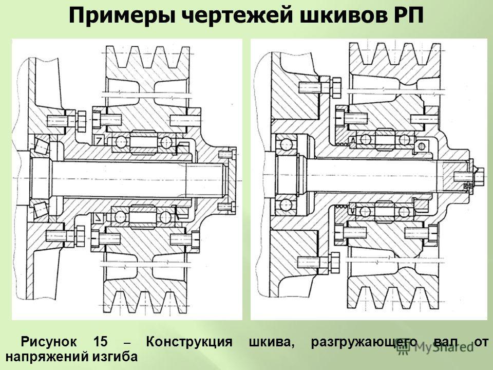Примеры чертежей шкивов РП Рисунок 15 – Конструкция шкива, разгружающего вал от напряжений изгиба