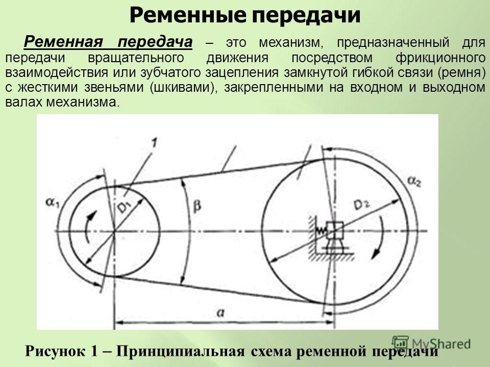 Ременная передача – это механизм, предназначенный для передачи вращательного движения посредством фрикционного взаимодействия или зубчатого зацепления замкнутой гибкой связи (ремня) с жесткими звеньями (шкивами), закрепленными на входном и выходном в