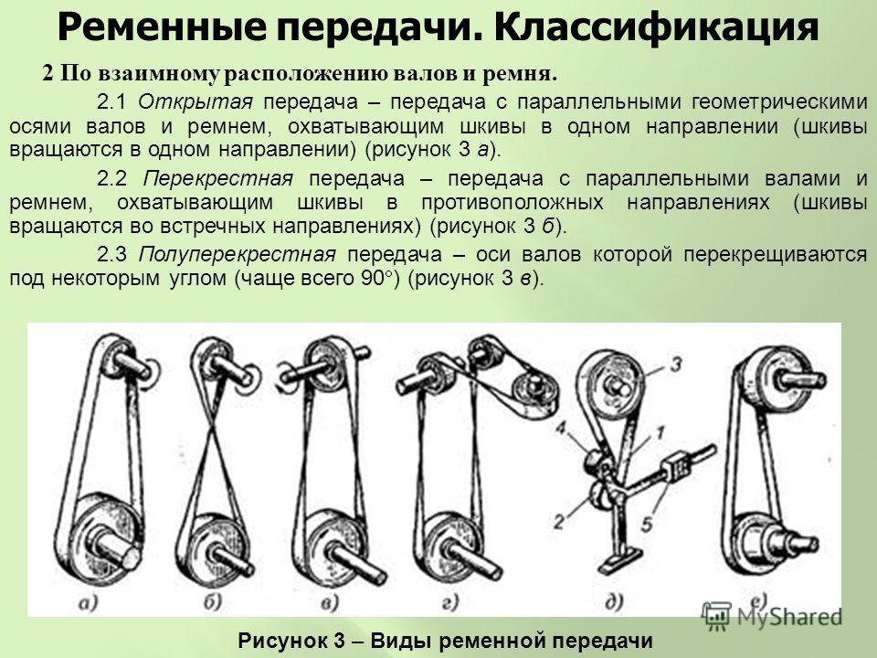 2 По взаимному расположению валов и ремня. 2.1 Открытая передача – передача с параллельными геометрическими осями валов и ремнем, охватывающим шкивы в одном направлении (шкивы вращаются в одном направлении) (рисунок 3 а). 2.2 Перекрестная передача –