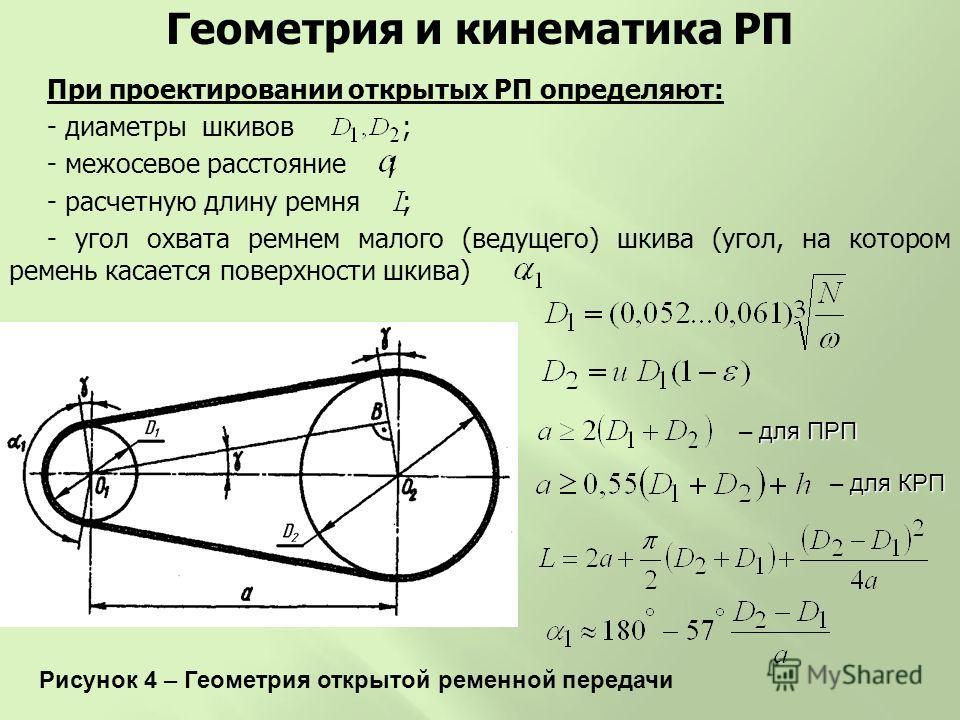 Рисунок 4 – Геометрия открытой ременной передачи Геометрия и кинематика РП При проектировании открытых РП определяют: - диаметры шкивов ; - межосевое расстояние ; - расчетную длину ремня ; - угол охвата ремнем малого (ведущего) шкива (угол, на которо