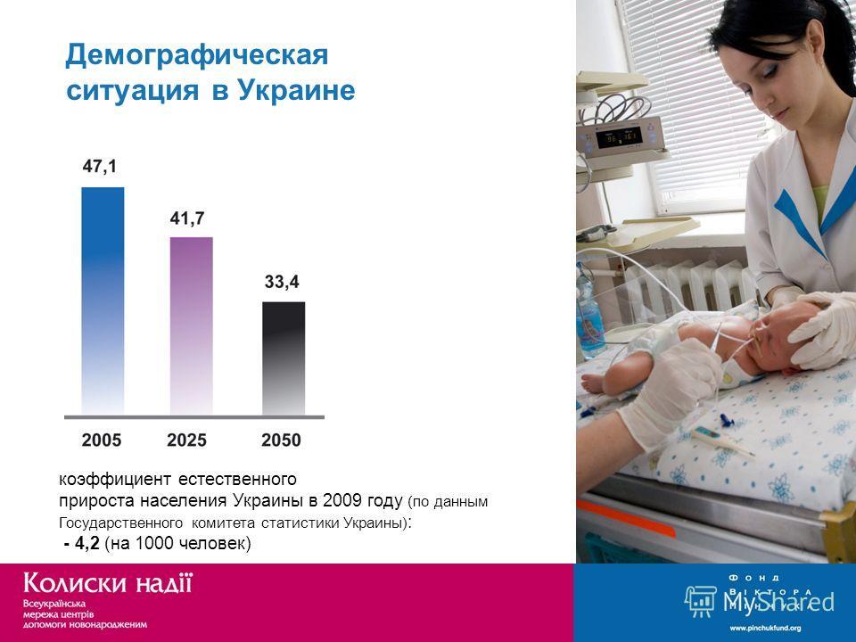коэффициент естественного прироста населения Украины в 2009 году (по данным Государственного комитета статистики Украины) : - 4,2 (на 1000 человек) Демографическая ситуация в Украине