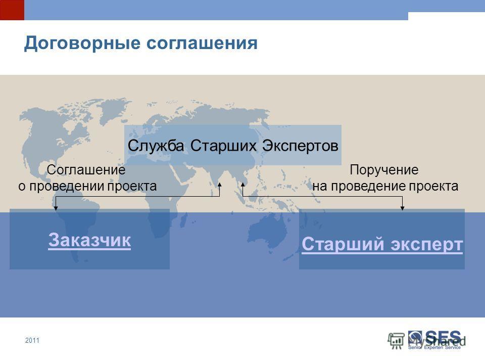 2011 Договорные соглашения Служба Старших Экспертов Заказчик Старший эксперт Поручение на проведение проекта Соглашение о проведении проекта