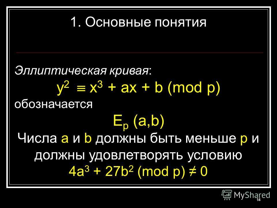 Эллиптическая кривая: y 2 x 3 + ax + b (mod p) обозначается E p (a,b) Числа а и b должны быть меньше р и должны удовлетворять условию 4a 3 + 27b 2 (mod p) 0 14 1. Основные понятия