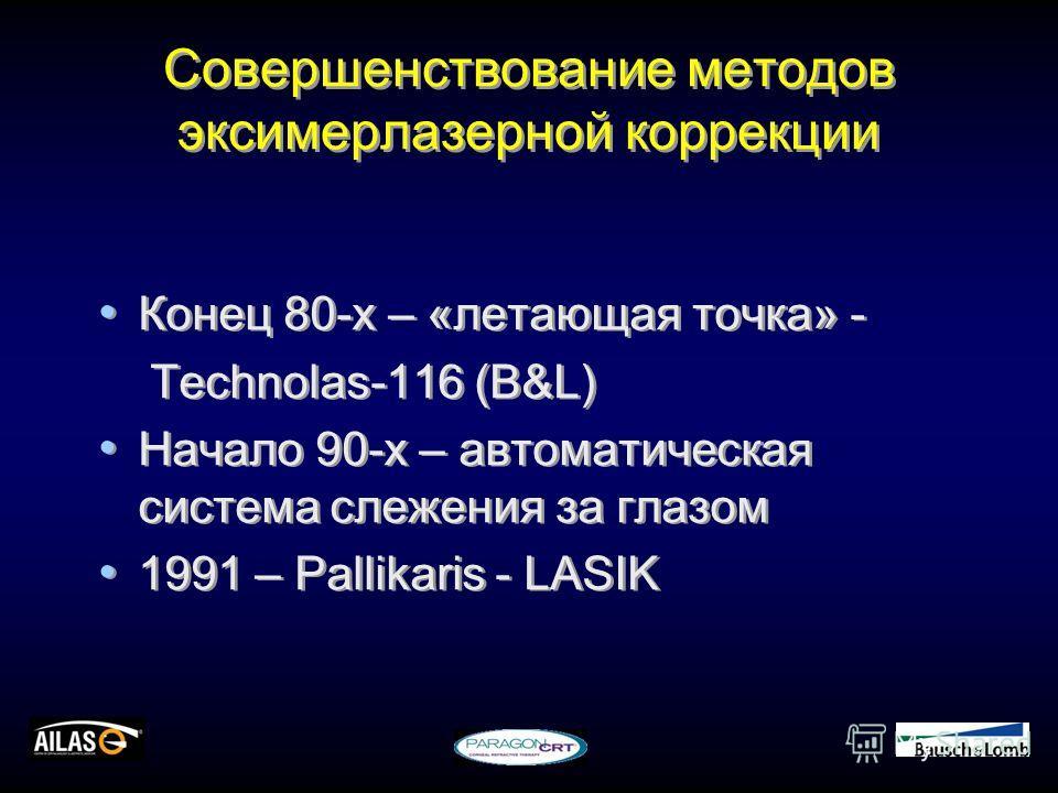 Совершенствование методов эксимерлазерной коррекции Конец 80-х – «летающая точка» - Technolas-116 (B&L) Начало 90-х – автоматическая система слежения за глазом 1991 – Pallikaris - LASIK Конец 80-х – «летающая точка» - Technolas-116 (B&L) Начало 90-х