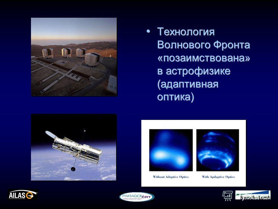 Технология Волнового Фронта «позаимствована» в астрофизике (адаптивная оптика)