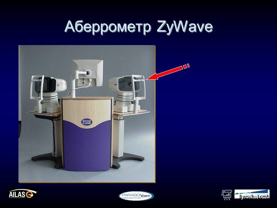 Аберрометр ZyWave