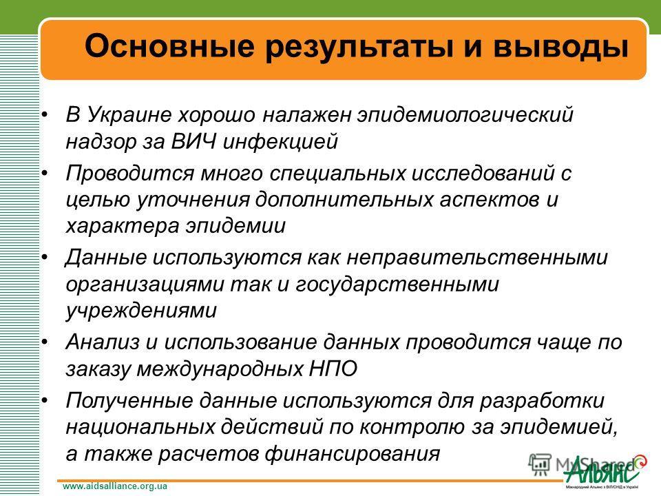 www.aidsalliance.org.ua Основные результаты и выводы В Украине хорошо налажен эпидемиологический надзор за ВИЧ инфекцией Проводится много специальных исследований с целью уточнения дополнительных аспектов и характера эпидемии Данные используются как