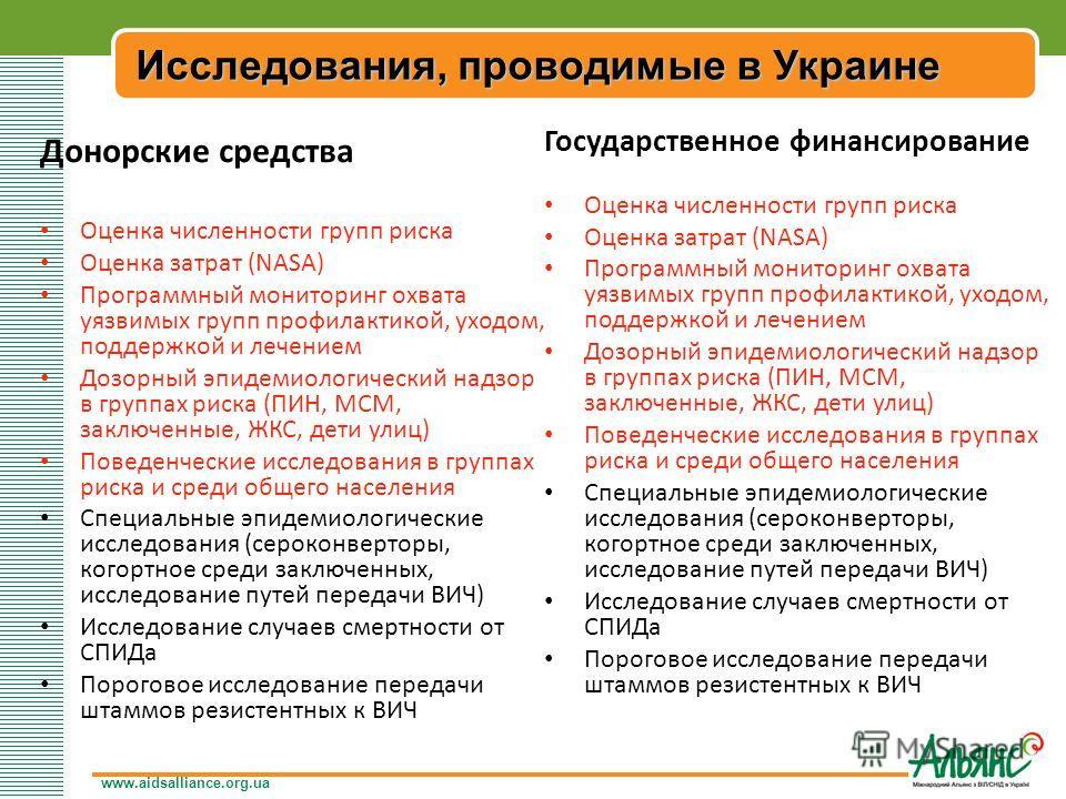www.aidsalliance.org.ua Исследования, проводимые в Украине Донорские средства Оценка численности групп риска Оценка затрат (NASA) Программный мониторинг охвата уязвимых групп профилактикой, уходом, поддержкой и лечением Дозорный эпидемиологический на