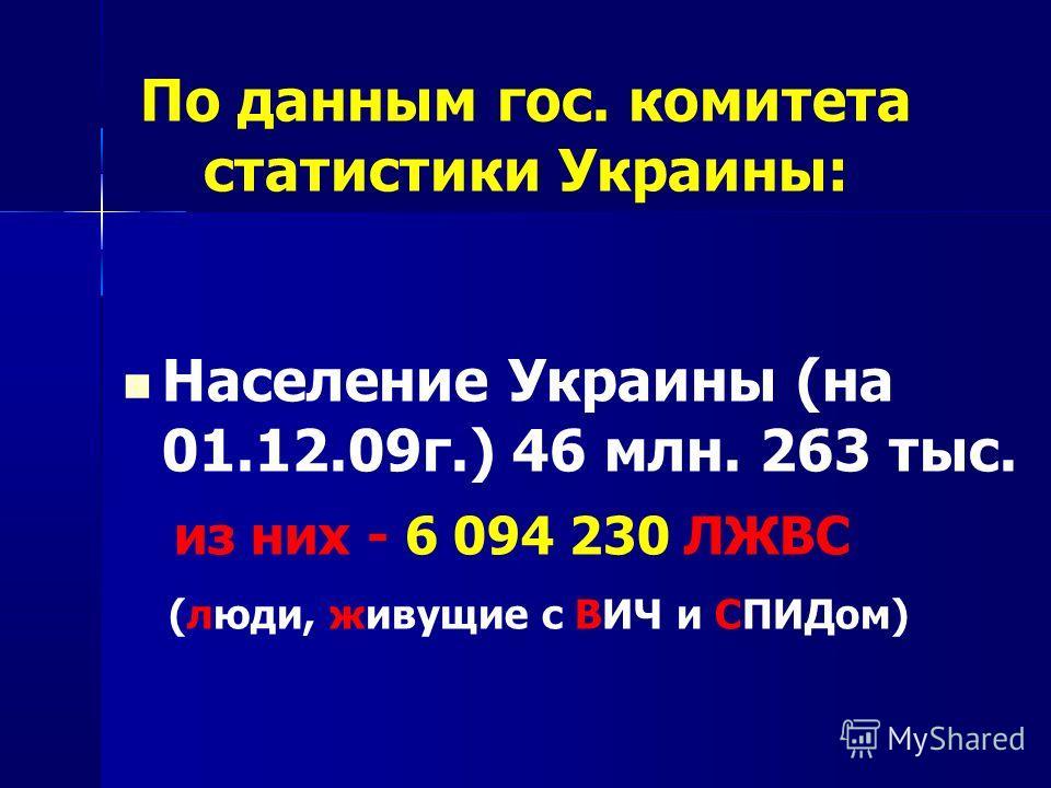 По данным гос. комитета статистики Украины: Население Украины (на 01.12.09г.) 46 млн. 263 тыс. из них - 6 094 230 ЛЖВС (люди, живущие с ВИЧ и СПИДом)