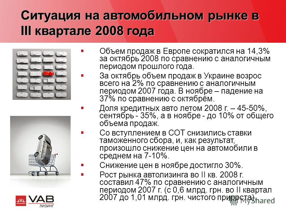 Ситуация на автомобильном рынке в III квартале 2008 года Объем продаж в Европе сократился на 14,3% за октябрь 2008 по сравнению с аналогичным периодом прошлого года. За октябрь объем продаж в Украине возрос всего на 2% по сравнению с аналогичным пери