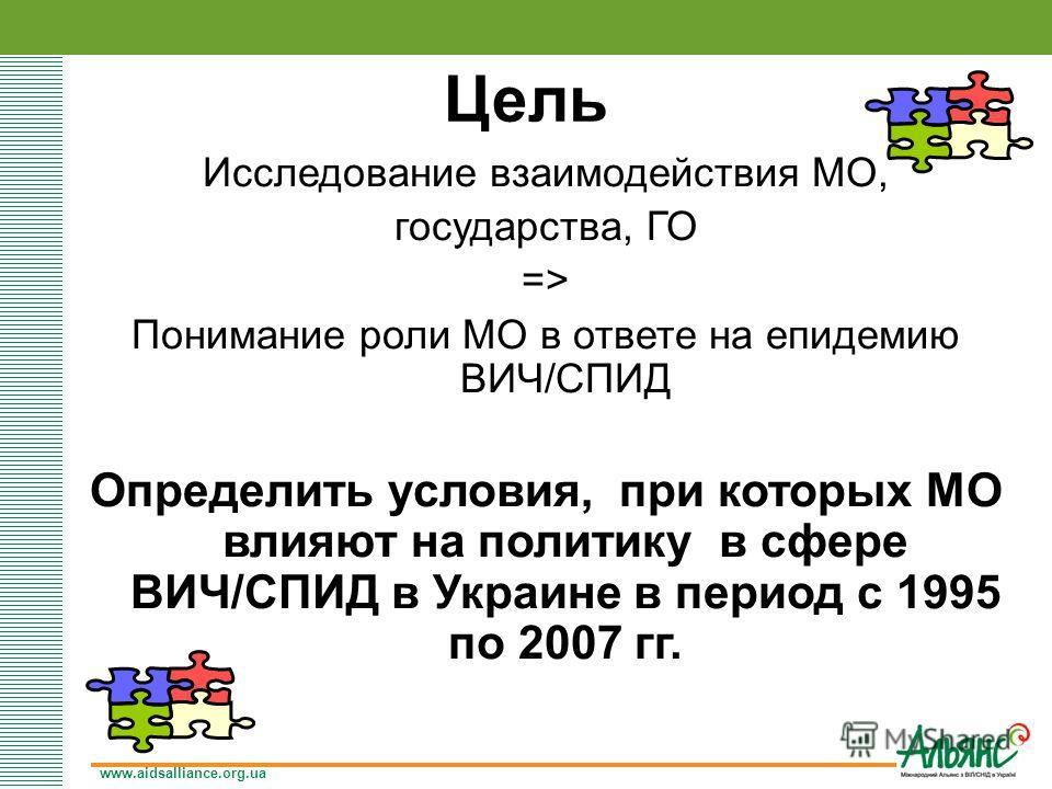 www.aidsalliance.org.ua Цель Исследование взаимодействия МО, государства, ГО => Понимание роли МО в ответе на епидемию ВИЧ/СПИД Определить условия, при которых МО влияют на политику в сфере ВИЧ/СПИД в Украине в период с 1995 по 2007 гг.