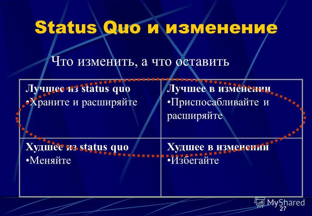 27 Status Quo и изменение Что изменить, а что оставить Лучшее из status quo Храните и расширяйте Лучшее в изменении Приспосабливайте и расширяйте Худшее из status quo Меняйте Худшее в изменении Избегайте