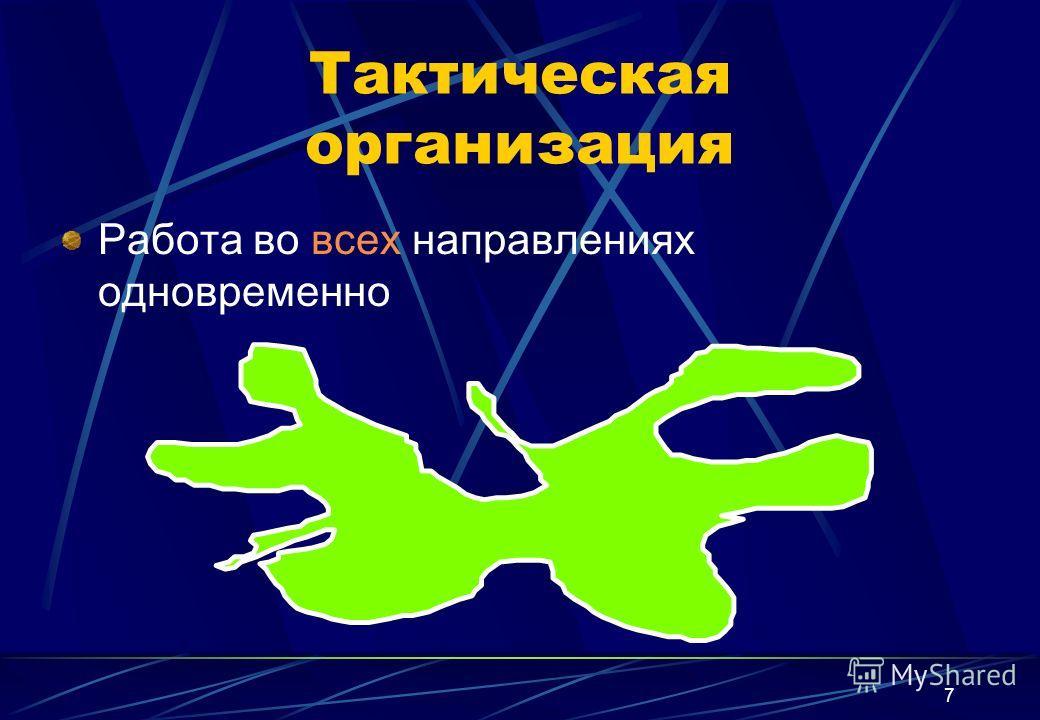 7 Тактическая организация Работа во всех направлениях одновременно
