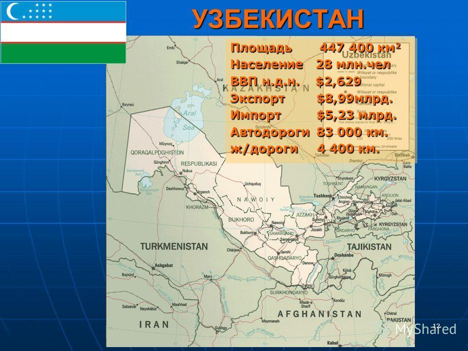 12 УЗБЕКИСТАН Площадь 447 400 км 2 Население 28 млн.чел ВВП н.д.н. $2,629 Экспорт $8,99млрд. Импорт $5,23 млрд. Автодороги 83 000 км. ж/дороги 4 400 км.