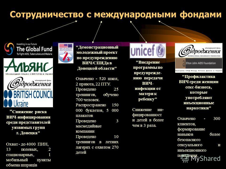 Сотрудничество с международными фондами
