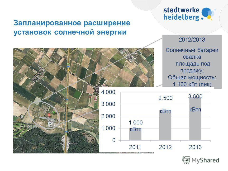 Запланированное расширение установок солнечной энергии 2012/2013 Солнечные батареи свалка площадь под продажу; Общая мощность: 1 100 кВт (пик) Anlage