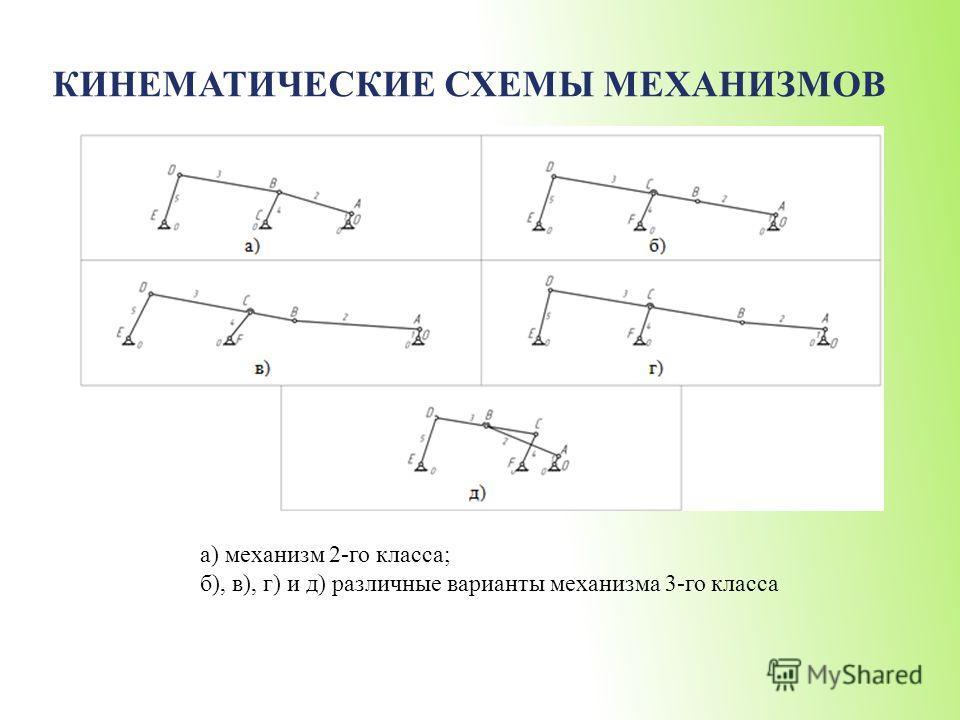 КИНЕМАТИЧЕСКИЕ СХЕМЫ МЕХАНИЗМОВ а) механизм 2-го класса; б), в), г) и д) различные варианты механизма 3-го класса